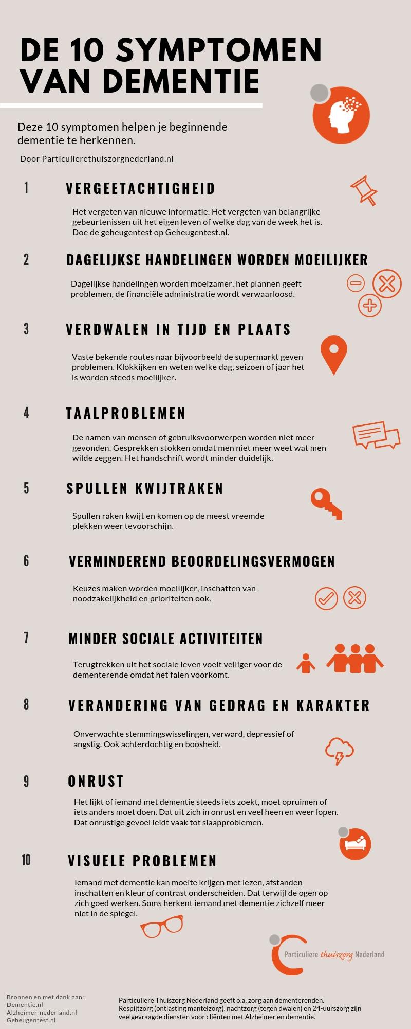Dementie, de 10 symptomen van -  door Particuliere Thuiszorg Nederland